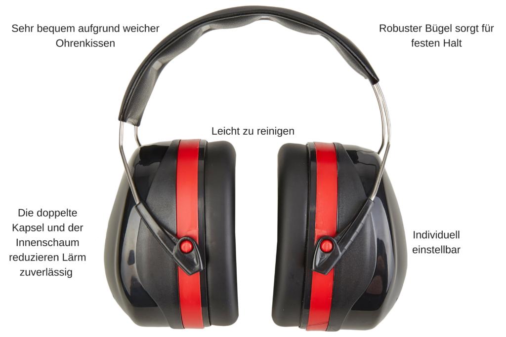 Schallschutz kaufen