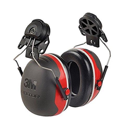 Gehörschutz für Kettensäge